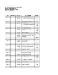 LAP GB 20 APRIL 2012.xls